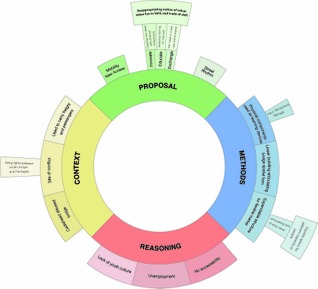 Mariam Iqbal - Program Proposal
